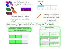 Equivalent Fractions Bars Chart Introducing Equivalent Fractions Using The Bar Model