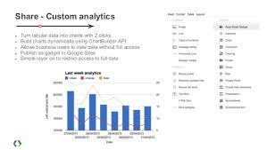 Ad Hoc Youtube Analytics With Google Apps Script