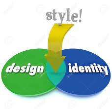 Identity Venn Diagram Style Is The Overlapping Area Between Design And Identity On