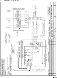 duo therm rv furnace wiring diagram hastalavista me Duo Therm Thermostat atwood rv furnace wiring diagram