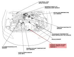 1999 honda engine diagram wiring diagram sch 1999 honda engine diagram wiring diagram more 1999 honda odyssey engine diagram 1999 honda engine diagram