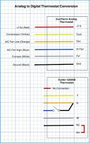 wiring diagram for furnace thermostat wiring image coleman rv thermostat wiring diagram wiring diagram schematics on wiring diagram for furnace thermostat