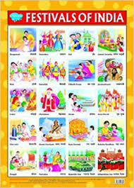 Photo Chart Of Indian Festivals Amazon In Buy Festivals Of India Chart 43x60 Book Online
