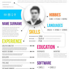 Stand Out Resume Templates Free How To Make Your Resume Stand Out The Perfect Resume pertaining 36
