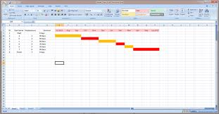 Matlab Gantt Chart Making Gantt Chart Computational Fluid Dynamics Is The Future