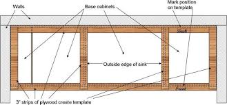 template of concrete countertop