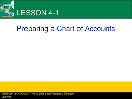 Lesson 4 1 Preparing A Chart Of Accounts Ppt Download