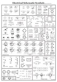 Explanatory Ladder Logic Symbols Chart Drawing Symbols And