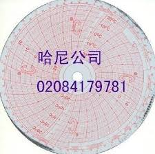 Partlow Circle Chart Recorder Paper And Pen Supplies
