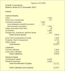 allowance for uncollectible accounts balance sheet allowance for doubtful accounts for writing off bad debt examples