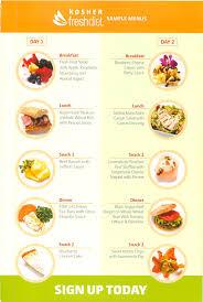 Weight Loss Diet Chart Urdu Kerja Kerja M