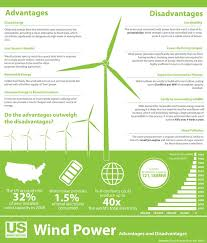 best wind fographics images renewable energy  is wind energy the future