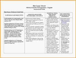 scholarship essay topics criminal law essay sample jpg loan  uploaded by nasha razita