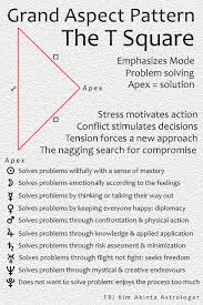 Kim Akinta Astrologer The T Square Grand Aspect Pattern