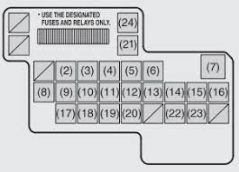 suzuki sx4 fuse box diagram suzuki wiring diagrams online