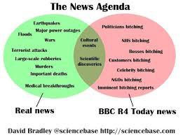 Venn Diagram Of Real And Fake Science News Venn Diagram Zlatan Fontanacountryinn Com