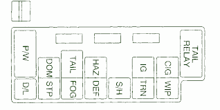 door lockcar wiring diagram page 2 2003 chevy tracker dash fuse box diagram