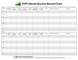 Blood Sugar Level Recording Chart 011 Template Ideas Blood Sugar Log Read These Top Tips For