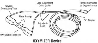 Drive Medical Chad Oxymizer Disposable Oxygen Conserver