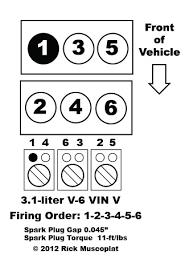 3 1 v 6 vin v pontiac firing order ricks auto repair advice 3 1 v 6 vin v pontiac firing order