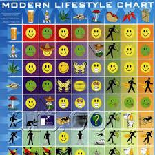 Modern Lifestyle By Gothicx91 Meme Center