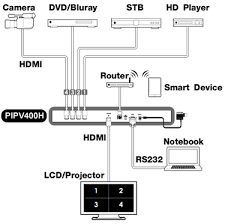4 channel hdmi dvi split screen quad pip video matrix switch setup diagram of ambery pipv400h processor