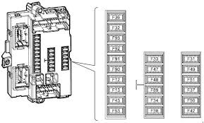 2011 2014 iveco daily v fuse box diagram fuse diagram iveco daily fuse box diagram 2016 2011 2014 iveco daily v fuse box diagram