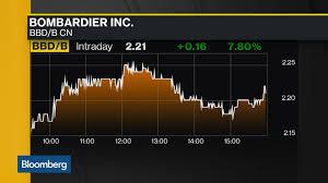 Bbd B Toronto Stock Quote Bombardier Inc Bloomberg Markets