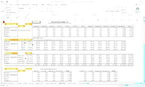 Sales Forecast Template Templates Spreadsheets Archive