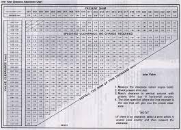 Shim Size Chart Marks Klr650 Website Shim Value Tables