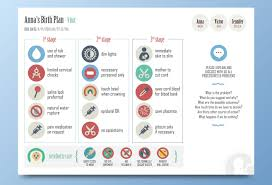 Customizable Visual Birth Plan Visual Birth Plan