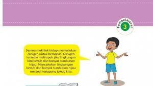 Kunci jawaban buku siswa tema 7 kelas 5 halaman 22, 24, 25, 26, 28. Lengkap Kunci Jawaban Tema 2 Kelas 5 Halaman 24 23 25 26 27 28 29 30 31 32 33 34 35 36 Subtema 1 Tribun Kaltim