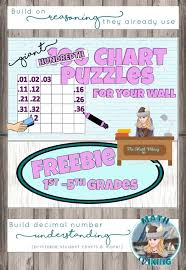 Giant Hundreds Chart Free Giant Wall Size Blank Hundred Chart 120 Charts