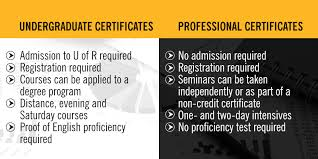 Certificate Of Completion Training Inspiration Undergraduate Certificates Career Development University Of Regina