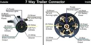 chevy 7 pin wiring diagram freddryer co Chevrolet Trailer Wiring at 7 Pin Chevy Silverado Trailer Wiring Harness