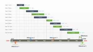 Example Of Timeline Chart 71 Right Gantt Chart Template Timeline