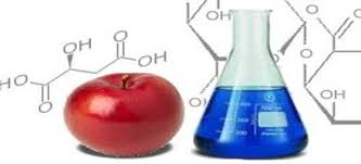 food chemistry assignment point food chemistry