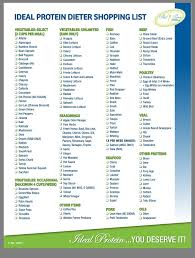 Pin By The Paleo Diet Menu Blog On Paleo Plan Ideal
