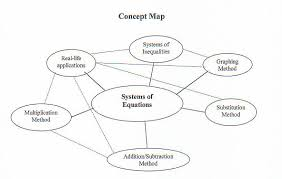 unit plan systems of equations