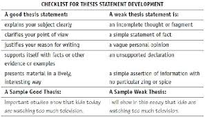 writing thesis statement the writing center writing thesis statement