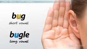 Long Short Vowels Sounds Word Examples