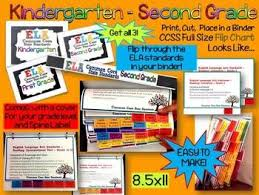 Common Core Standards And Strategies Flip Chart Ela Common Core Standards Kindergarten Grade 2 Full Size