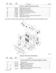 Miller electric cp 252ts user manual page 32 36 original mode miller electric cp 252ts page32
