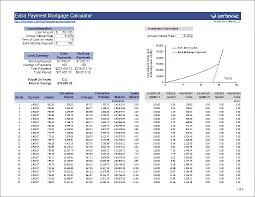 Loan Calculator Excel Spreadsheet Good Spreadsheet Software Online