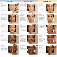 Indian Skin Complexion Chart Lolas Closet India Lolasclosetin On Pinterest