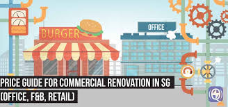 office renovation cost. Planning For Your Up-coming Renovation But Unsure Of The Budget And Cost To Renovate Office, F\u0026B Or Retail? Costs Can Range From S$320 Office