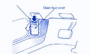 mazda millenia 6 cyl 2001 interior fuse box block circuit breaker mazda millenia 6 cyl 2001 interior fuse box block circuit breaker diagram
