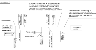 Реферат Разработка технологического процесса сборки Штампа  Разработка технологического процесса сборки amp quot Штампа amp