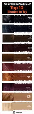 Inoa Hair Color Shades Chart India Prototypic Colour Shades For Hair Chart Hair Color Shades