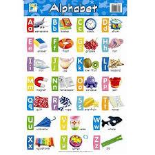 Alphabet Chart Australia Jasart Wall Chart Alphabet